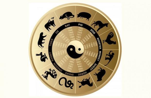 китайский гороскоп по годам 1
