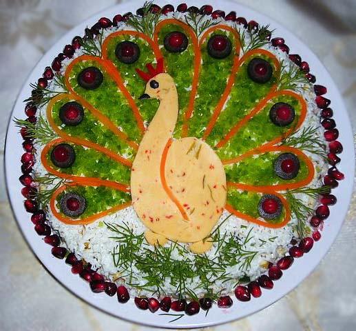 Блюда из куриного мяса рецепты с фото простые и вкусные